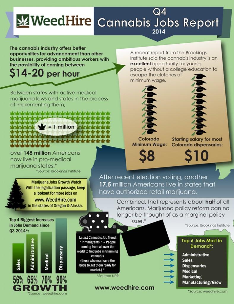 Q4-Infograph